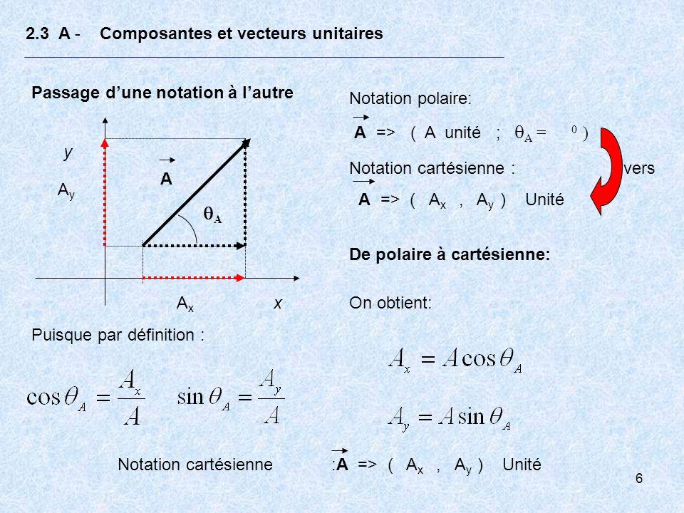 6 2.3 A - Composantes et vecteurs unitaires Passage dune notation à lautre x y A A AxAx AyAy Notation cartésienne : A => ( A x, A y ) Unité Notation p