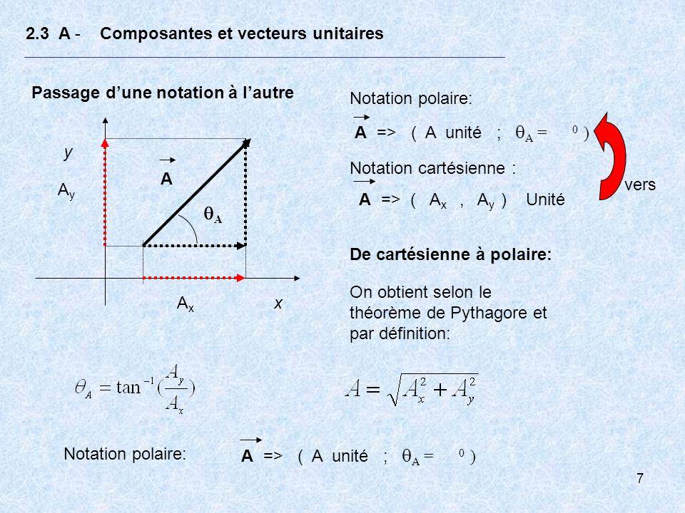 7 2.3 A - Composantes et vecteurs unitaires Passage dune notation à lautre x y A A AxAx AyAy Notation cartésienne : A => ( A x, A y ) Unité Notation p