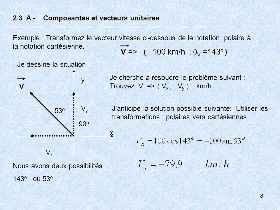 8 2.3 A - Composantes et vecteurs unitaires Exemple : Transformez le vecteur vitesse ci-dessous de la notation polaire à la notation cartésienne. V =>