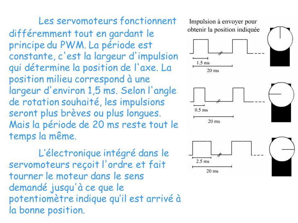 Les servomoteurs fonctionnent différemment tout en gardant le principe du PWM. La période est constante, c'est la largeur d'impulsion qui détermine la