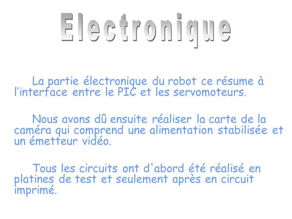 La partie électronique du robot ce résume à linterface entre le PIC et les servomoteurs. Nous avons dû ensuite réaliser la carte de la caméra qui comp