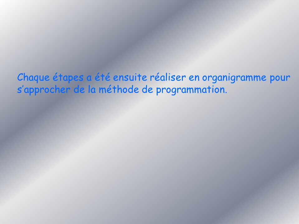Chaque étapes a été ensuite réaliser en organigramme pour sapprocher de la méthode de programmation.