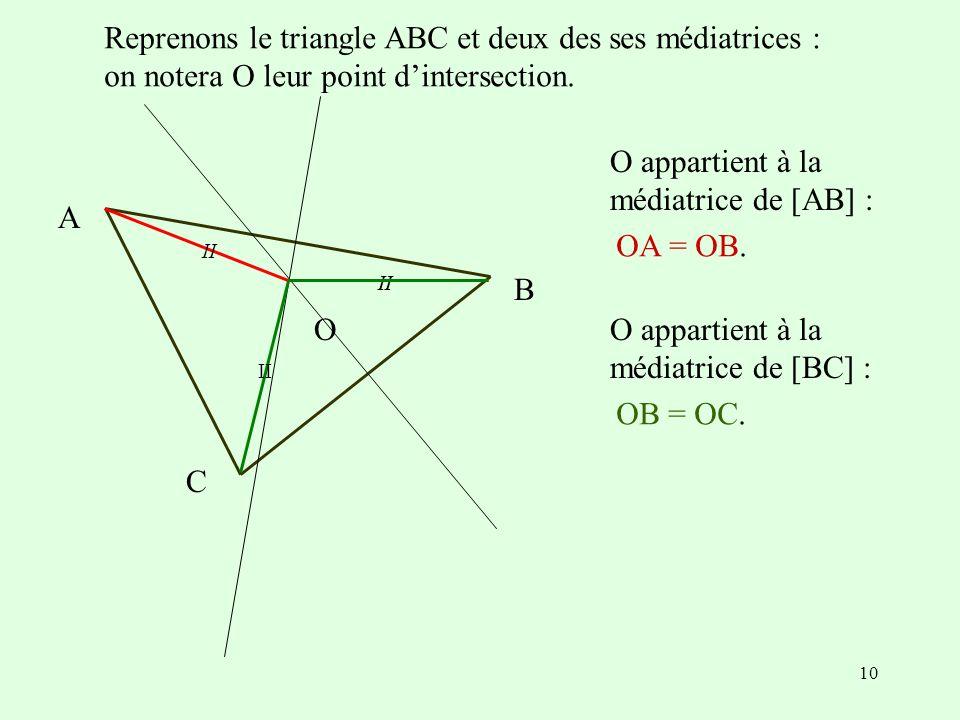 10 Reprenons le triangle ABC et deux des ses médiatrices : on notera O leur point dintersection. O appartient à la médiatrice de [AB] : O appartient à