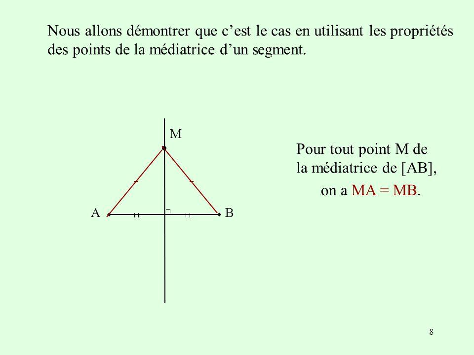 8 Nous allons démontrer que cest le cas en utilisant les propriétés des points de la médiatrice dun segment. AB M Pour tout point M de la médiatrice d