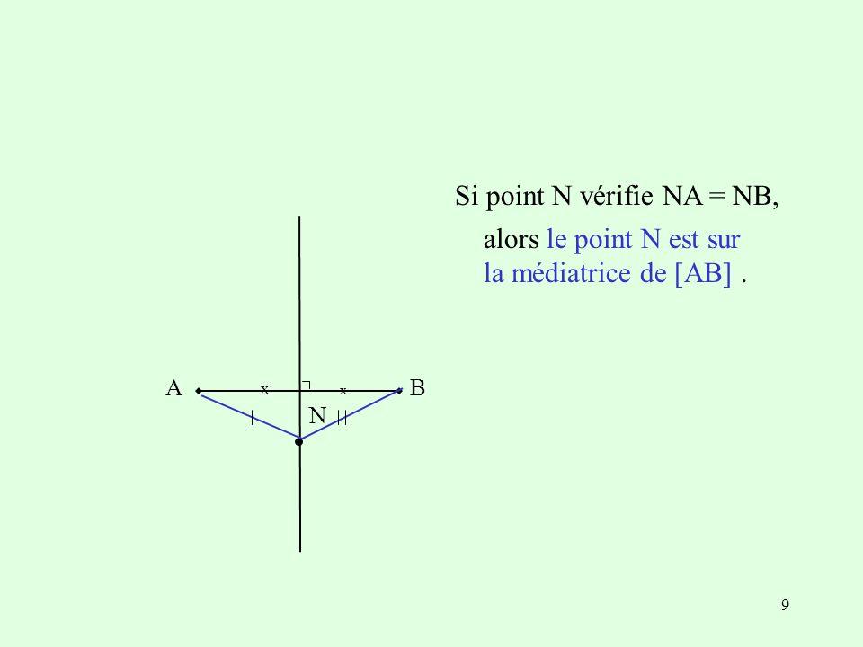 9 AB N Si point N vérifie NA = NB, alors le point N est sur la médiatrice de [AB]. x x
