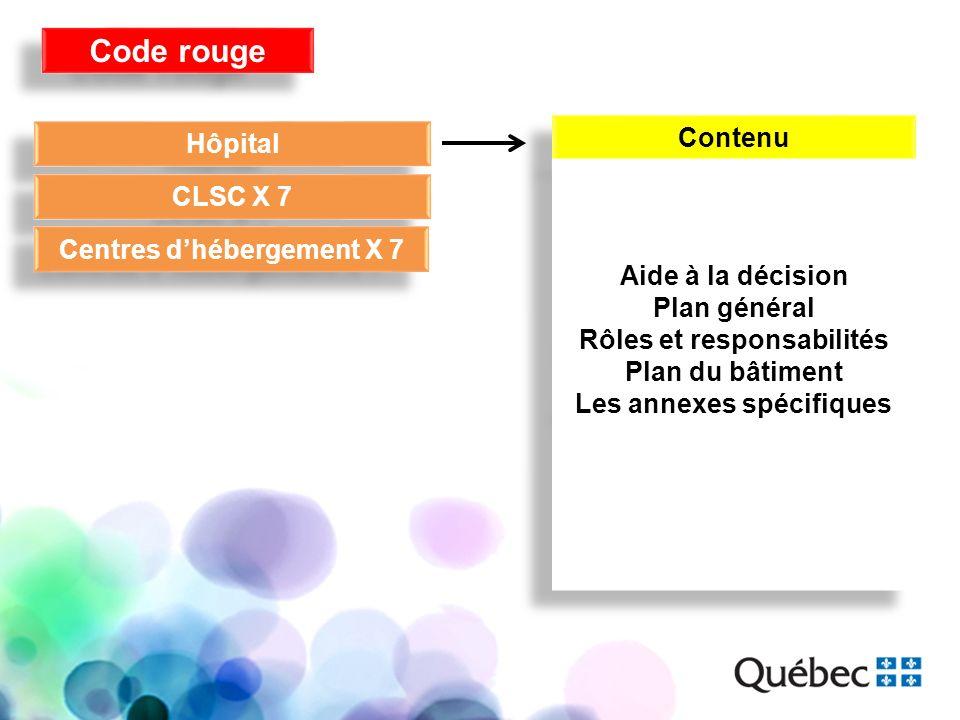 Code rouge Hôpital CLSC X 7 Centres dhébergement X 7 Contenu Aide à la décision Plan général Rôles et responsabilités Plan du bâtiment Les annexes spé