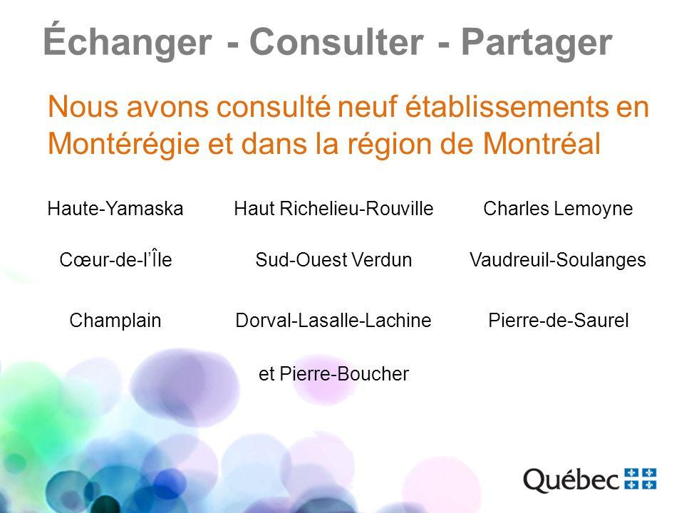 Échanger - Consulter - Partager Nous avons consulté neuf établissements en Montérégie et dans la région de Montréal Haute-YamaskaHaut Richelieu-Rouvil