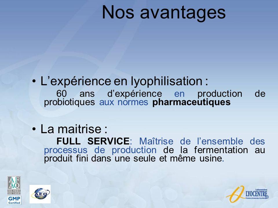 Nos avantages Lexpérience en lyophilisation : 60 ans dexpérience en production de probiotiques aux normes pharmaceutiques La maitrise : FULL SERVICE: