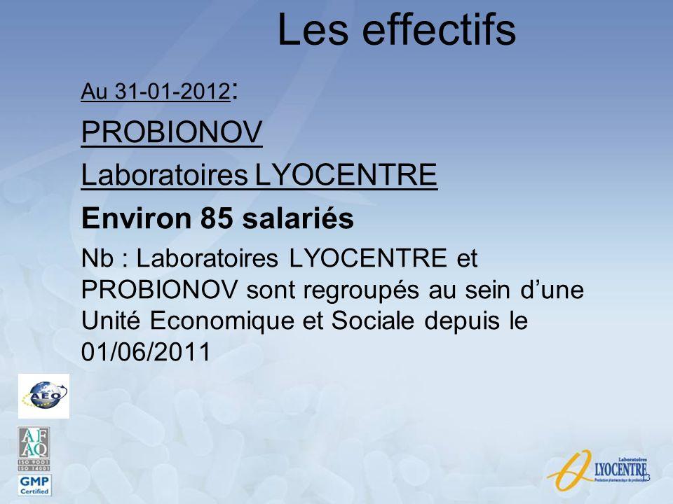 Les effectifs Au 31-01-2012 : PROBIONOV Laboratoires LYOCENTRE Environ 85 salariés Nb : Laboratoires LYOCENTRE et PROBIONOV sont regroupés au sein dun
