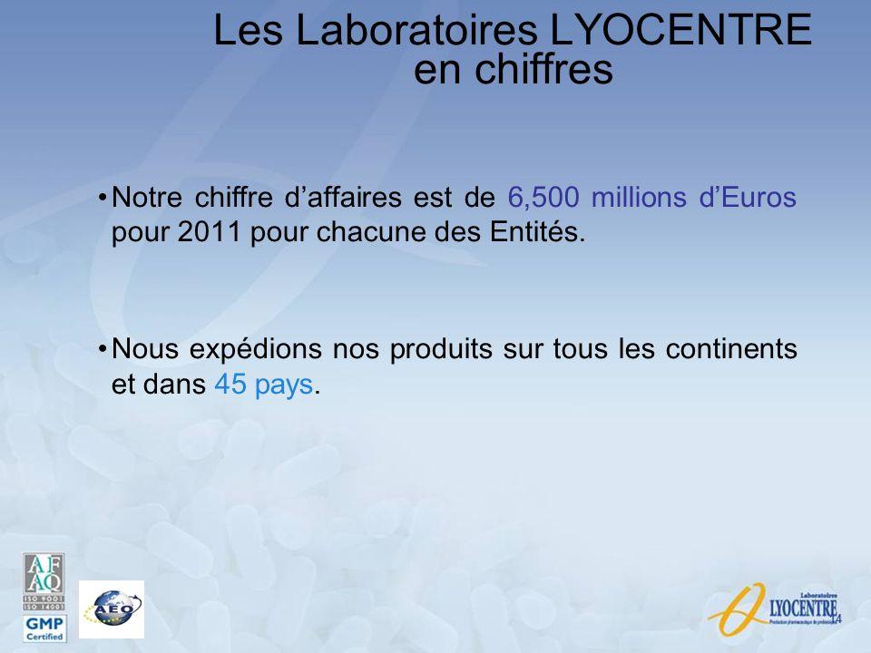 Les Laboratoires LYOCENTRE en chiffres Notre chiffre daffaires est de 6,500 millions dEuros pour 2011 pour chacune des Entités. Nous expédions nos pro