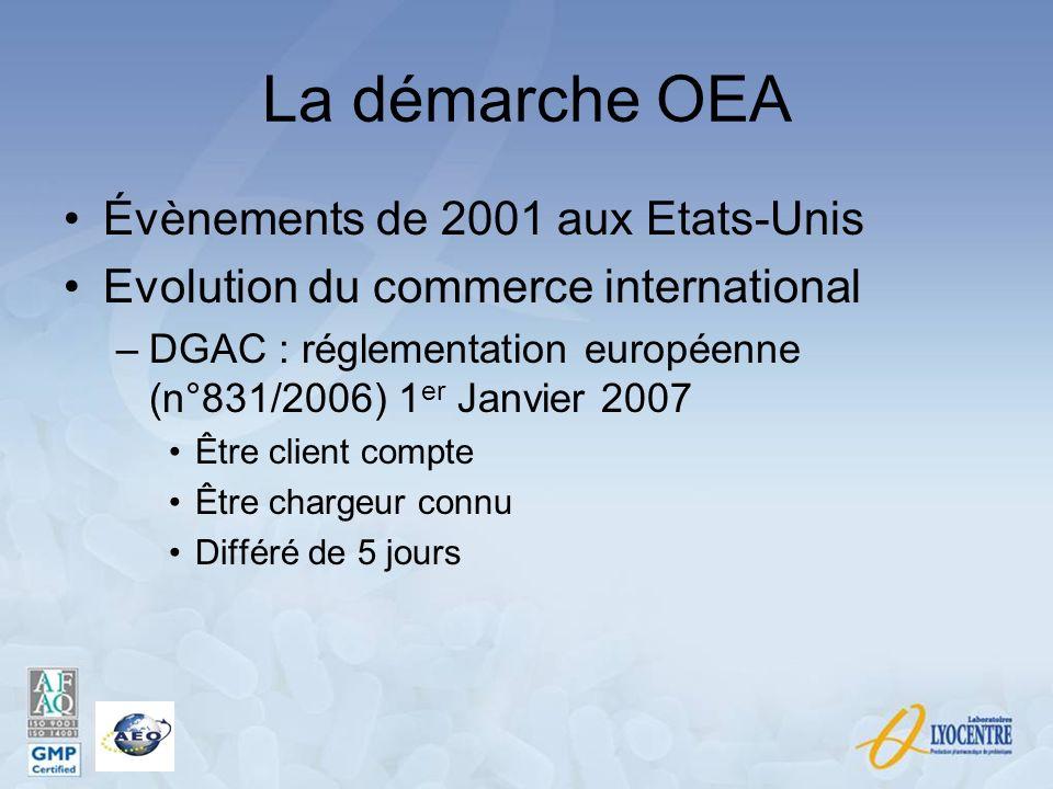 Évènements de 2001 aux Etats-Unis Evolution du commerce international –DGAC : réglementation européenne (n°831/2006) 1 er Janvier 2007 Être client com