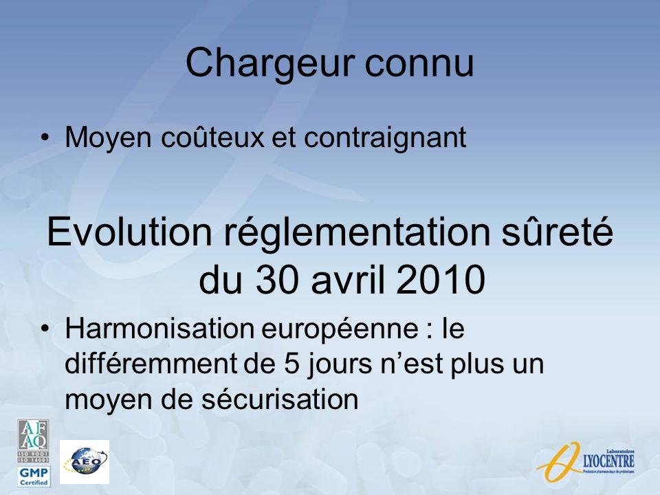 Chargeur connu Moyen coûteux et contraignant Evolution réglementation sûreté du 30 avril 2010 Harmonisation européenne : le différemment de 5 jours ne