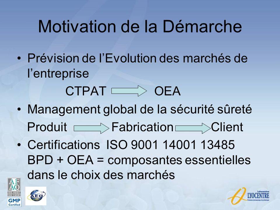 Prévision de lEvolution des marchés de lentreprise CTPAT OEA Management global de la sécurité sûreté Produit Fabrication Client Certifications ISO 900