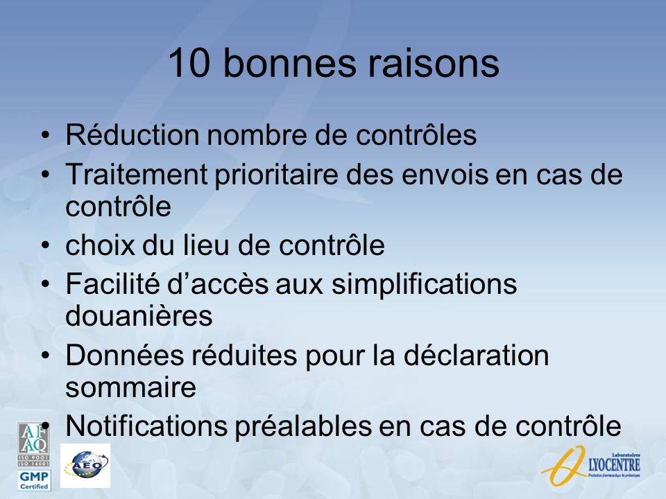 10 bonnes raisons Réduction nombre de contrôles Traitement prioritaire des envois en cas de contrôle choix du lieu de contrôle Facilité daccès aux sim