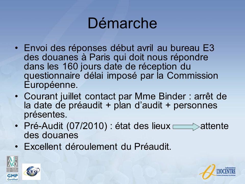 Démarche Envoi des réponses début avril au bureau E3 des douanes à Paris qui doit nous répondre dans les 160 jours date de réception du questionnaire