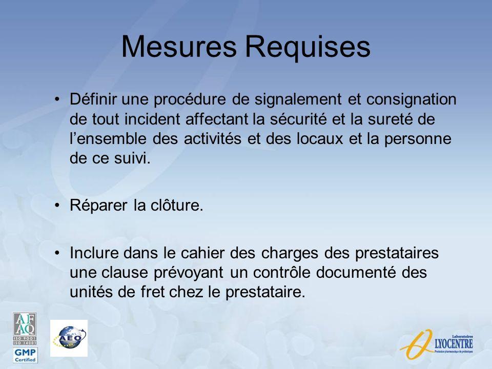 Mesures Requises Définir une procédure de signalement et consignation de tout incident affectant la sécurité et la sureté de lensemble des activités e