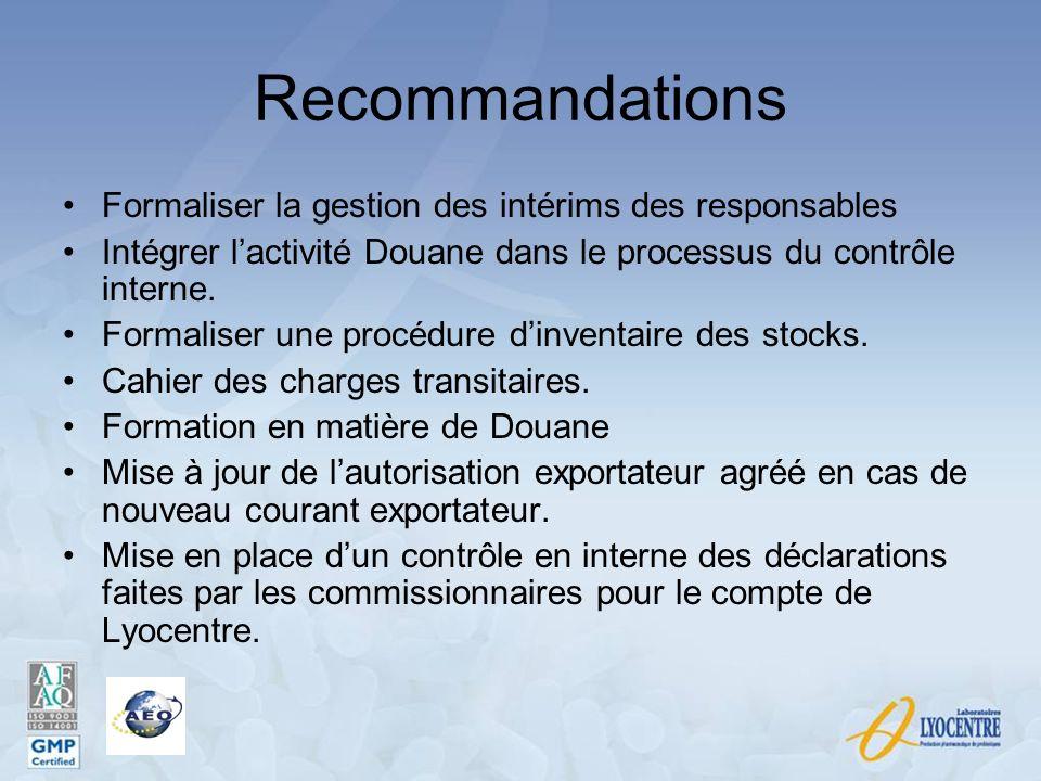 Recommandations Formaliser la gestion des intérims des responsables Intégrer lactivité Douane dans le processus du contrôle interne. Formaliser une pr