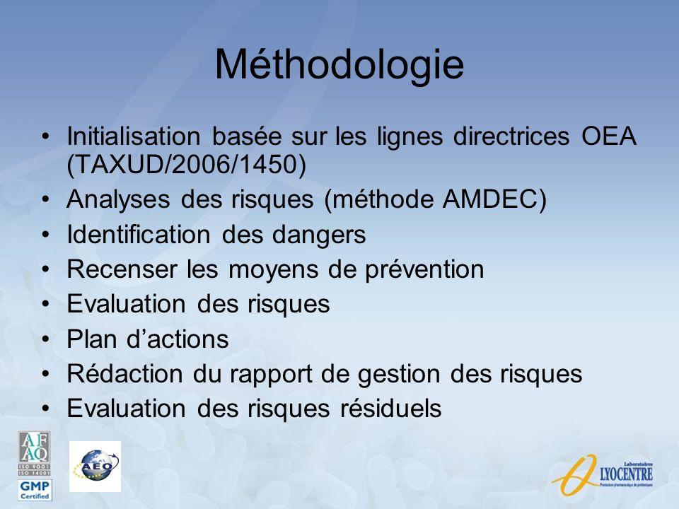 Méthodologie Initialisation basée sur les lignes directrices OEA (TAXUD/2006/1450) Analyses des risques (méthode AMDEC) Identification des dangers Rec