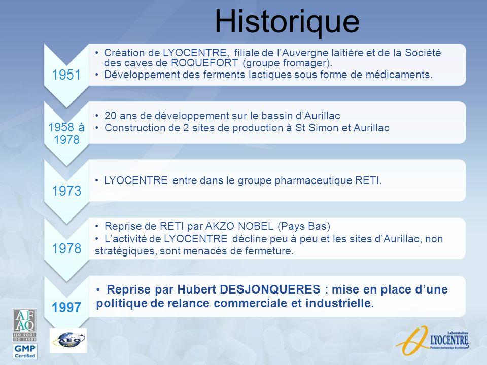 Historique 2005 - 2007 Regroupement sur le site de SISTRIERES Augmentation capacité de production de Ferments Lactiques > 75 000 kg/an.