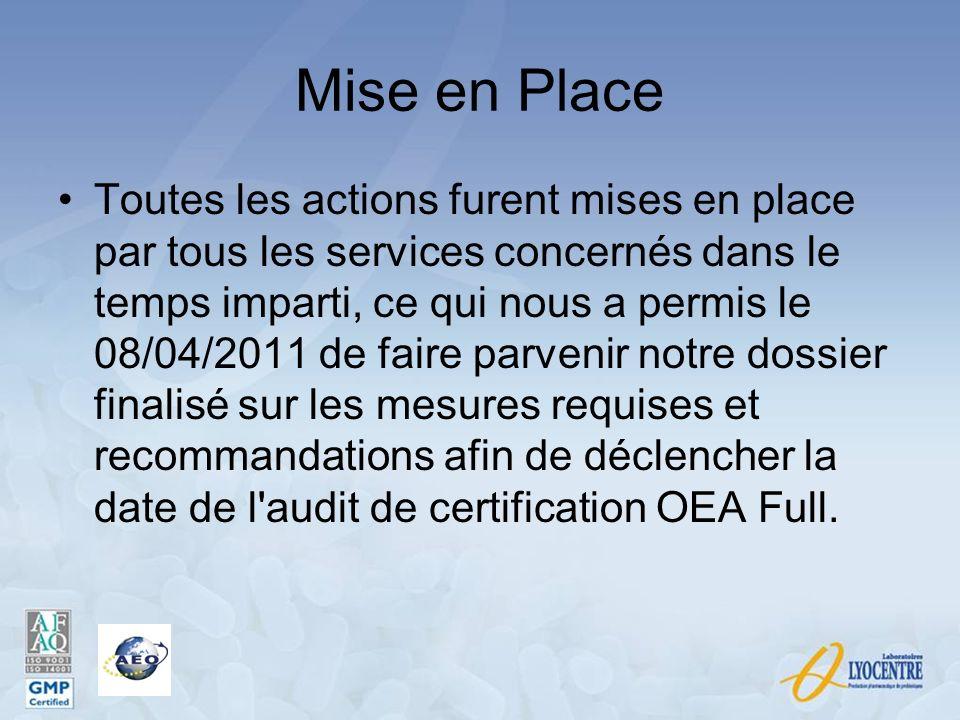 Mise en Place Toutes les actions furent mises en place par tous les services concernés dans le temps imparti, ce qui nous a permis le 08/04/2011 de fa