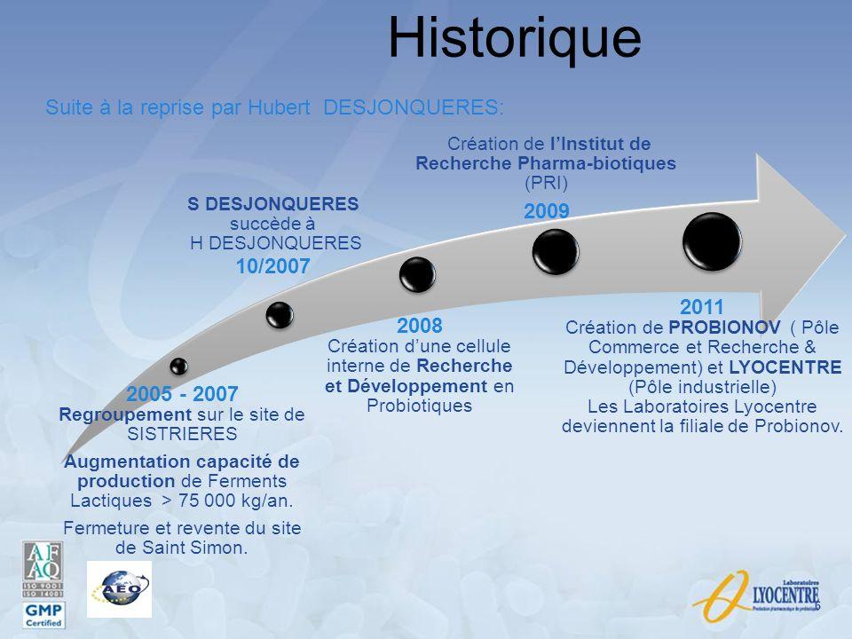Historique 2005 - 2007 Regroupement sur le site de SISTRIERES Augmentation capacité de production de Ferments Lactiques > 75 000 kg/an. Fermeture et r
