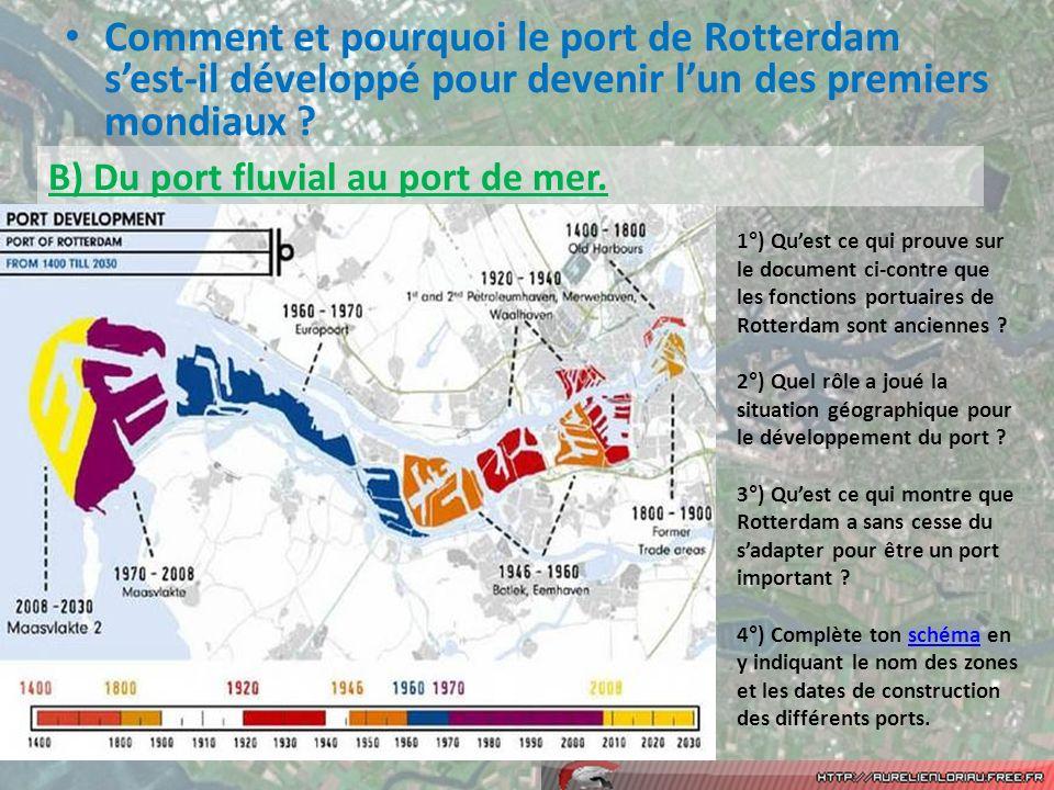 Comment et pourquoi le port de Rotterdam sest-il développé pour devenir lun des premiers mondiaux ? B) Du port fluvial au port de mer. 1°) Quest ce qu