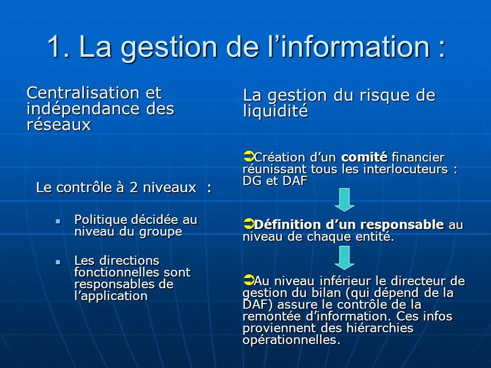1. La gestion de linformation : Centralisation et indépendance des réseaux Le contrôle à 2 niveaux : Politique décidée au niveau du groupe Politique d