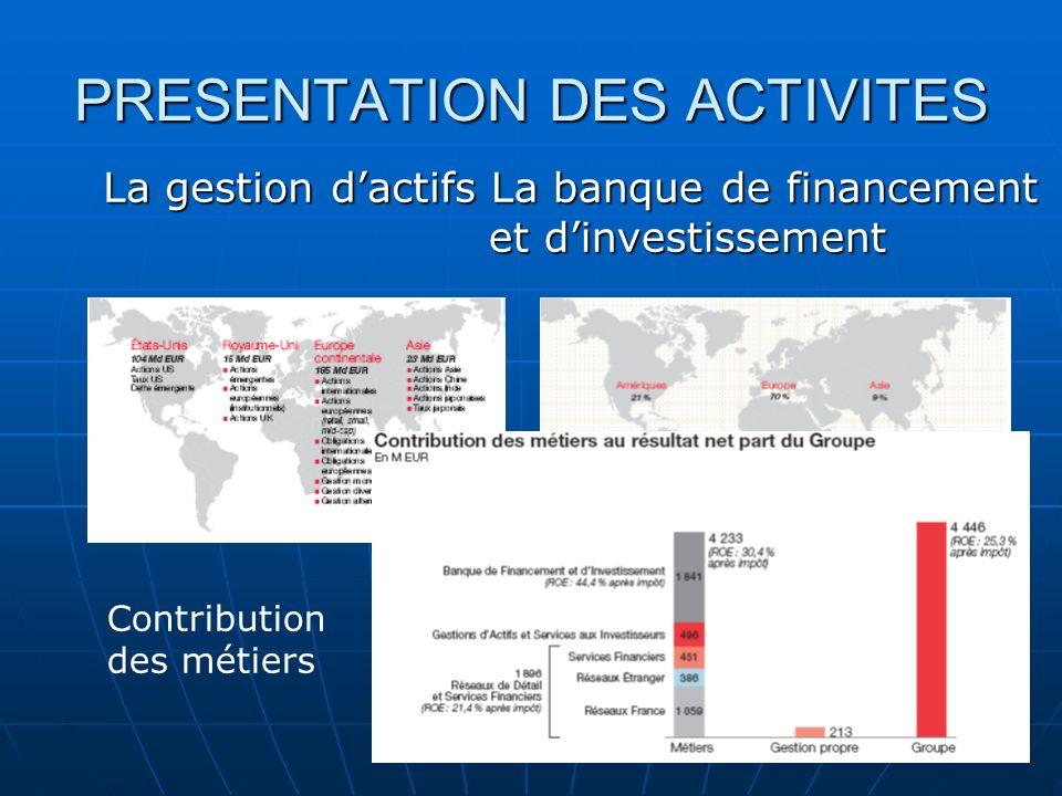 PRESENTATION DES ACTIVITES La gestion dactifs La banque de financement et dinvestissement Contribution des métiers