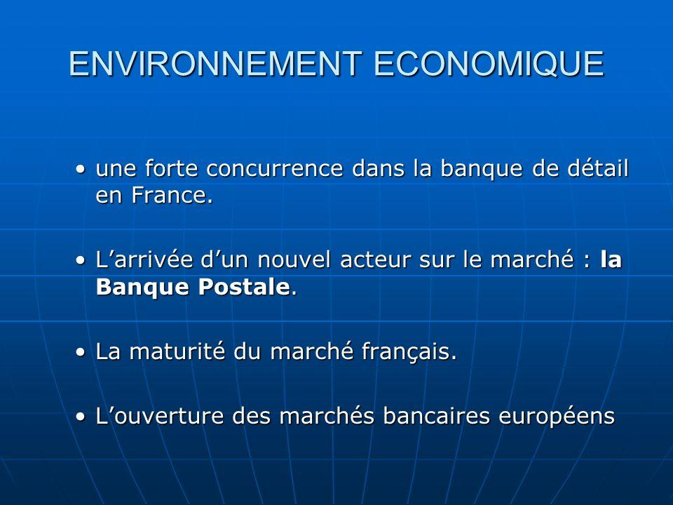 ENVIRONNEMENT ECONOMIQUE une forte concurrence dans la banque de détail en France. Larrivée dun nouvel acteur sur le marché : la Banque Postale. La ma