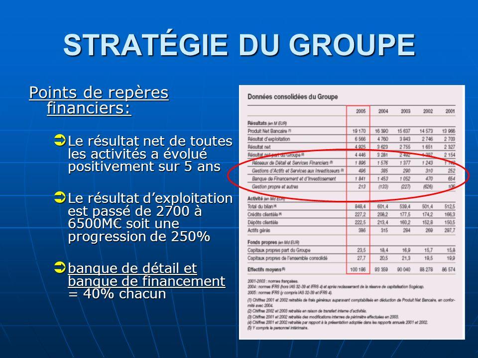 3.Limage du groupe Les systèmes découte active : enquête de satisfaction SG et autres banques.