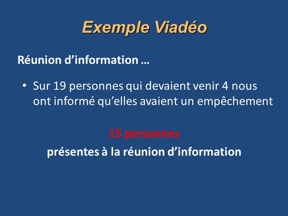 Réunion dinformation … Sur 19 personnes qui devaient venir 4 nous ont informé quelles avaient un empêchement 15 personnes présentes à la réunion dinformation Exemple Viadéo