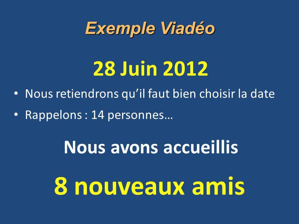 28 Juin 2012 Nous retiendrons quil faut bien choisir la date Rappelons : 14 personnes… Nous avons accueillis 8 nouveaux amis Exemple Viadéo