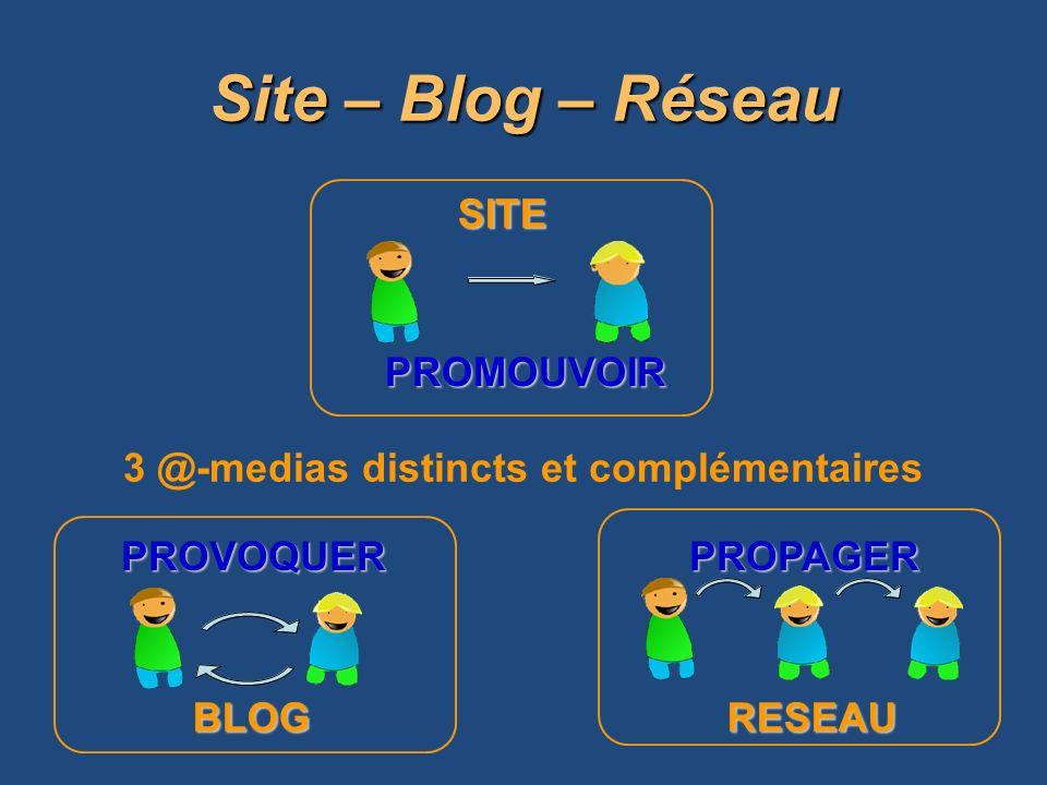 Site – Blog – Réseau PROMOUVOIR PROMOUVOIR PROVOQUERPROPAGER PROVOQUER PROPAGER SITE 3 @-medias distincts et complémentaires BLOGRESEAU BLOG RESEAU