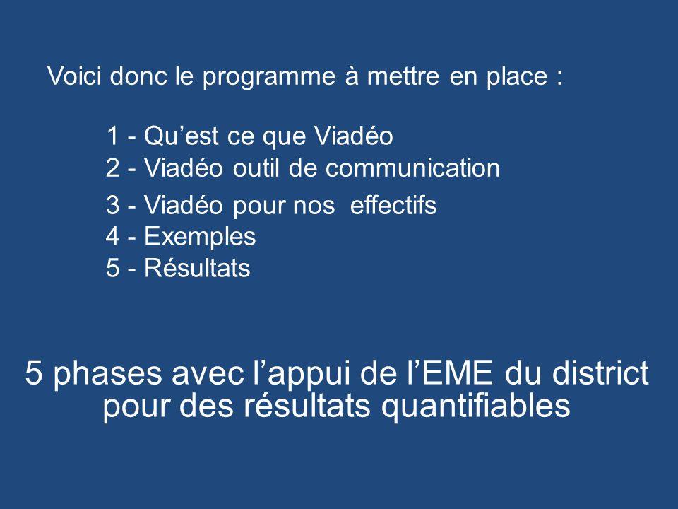 Voici donc le programme à mettre en place : 5 phases avec lappui de lEME du district pour des résultats quantifiables 1 - Quest ce que Viadéo 2 - Viadéo outil de communication 3 - Viadéo pour nos effectifs 4 - Exemples 5 - Résultats