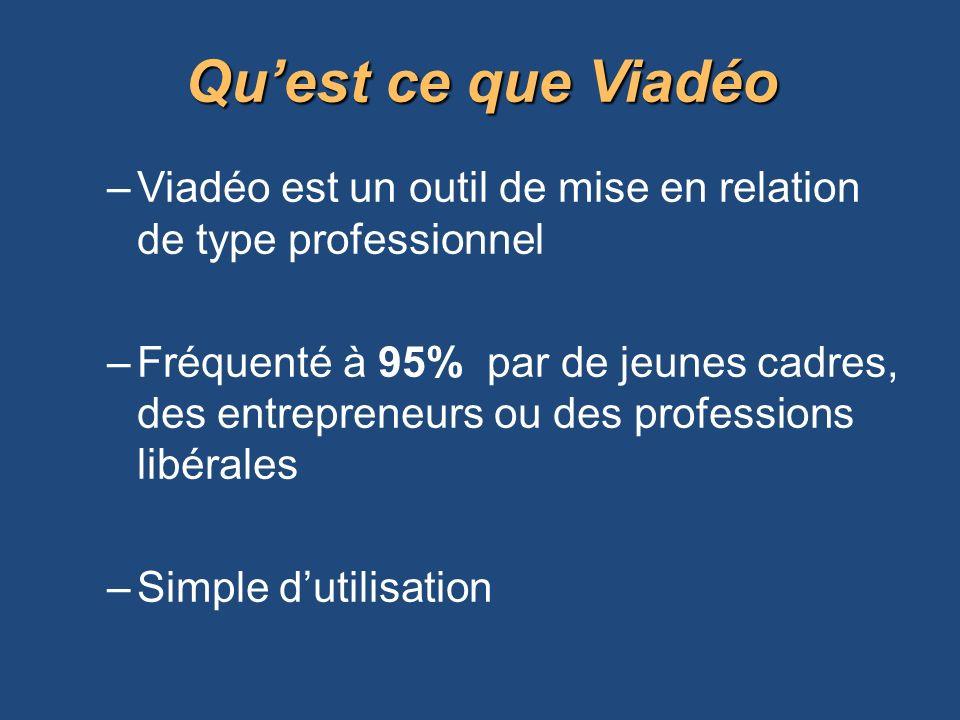 Quest ce que Viadéo –Viadéo est un outil de mise en relation de type professionnel –Fréquenté à 95% par de jeunes cadres, des entrepreneurs ou des professions libérales –Simple dutilisation