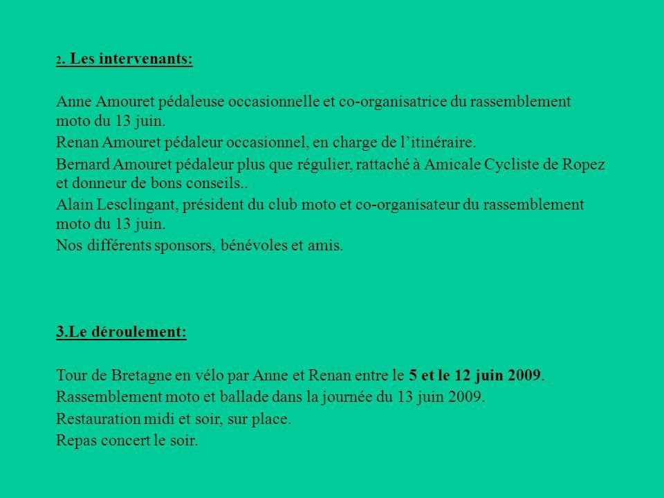 2. Les intervenants: Anne Amouret pédaleuse occasionnelle et co-organisatrice du rassemblement moto du 13 juin. Renan Amouret pédaleur occasionnel, en