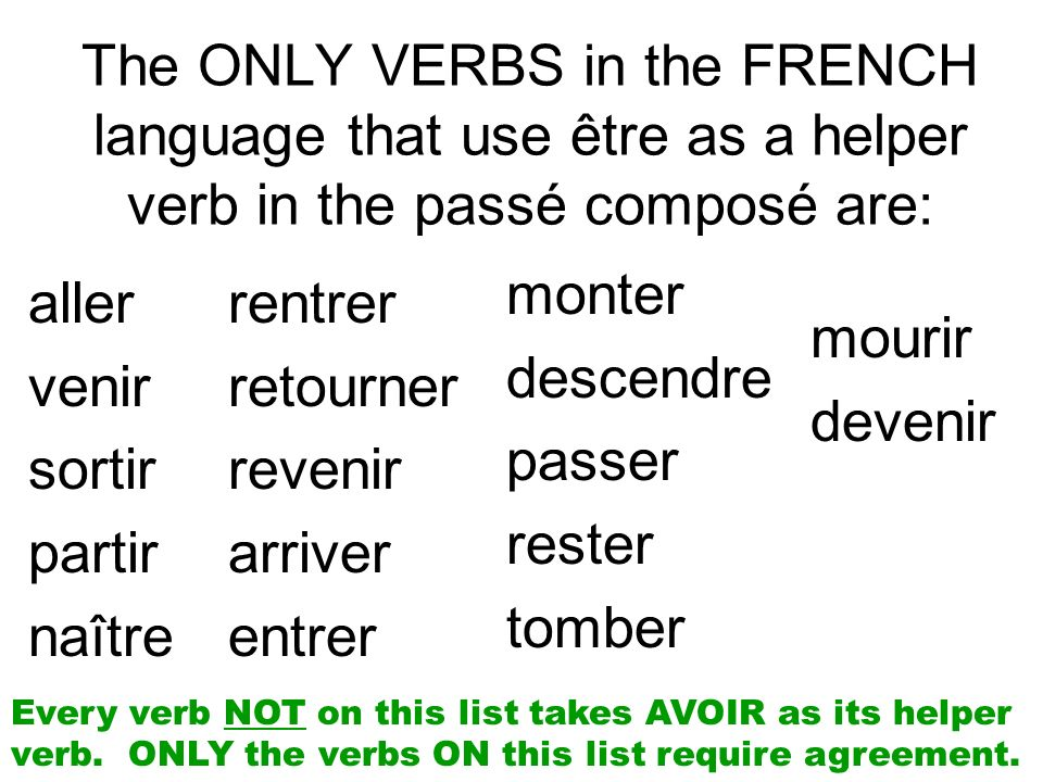 The ONLY VERBS in the FRENCH language that use être as a helper verb in the passé composé are: aller venir sortir partir naître rentrer retourner reve