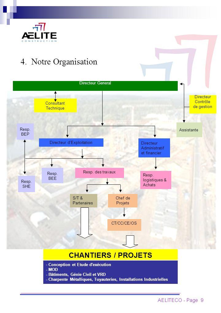 4. Notre Organisation AELITECO - Page 9 CHANTIERS / PROJETS - Conception et Etude d'exécution - MOD - Bâtiments, Génie Civil et VRD - Charpente Métall