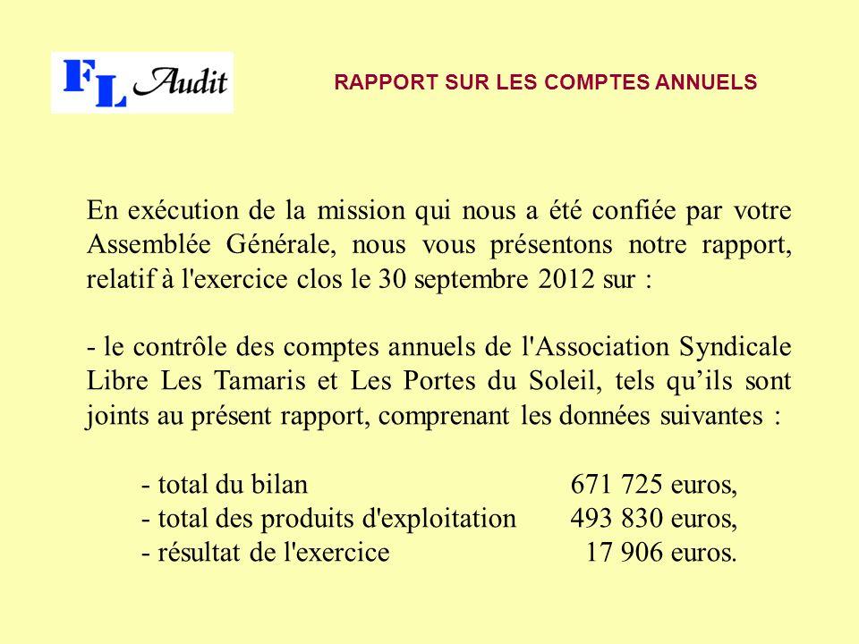 RAPPORT SUR LES COMPTES ANNUELS En exécution de la mission qui nous a été confiée par votre Assemblée Générale, nous vous présentons notre rapport, relatif à l exercice clos le 30 septembre 2012 sur : - le contrôle des comptes annuels de l Association Syndicale Libre Les Tamaris et Les Portes du Soleil, tels quils sont joints au présent rapport, comprenant les données suivantes : - total du bilan671 725 euros, - total des produits d exploitation493 830 euros, - résultat de l exercice 17 906 euros.