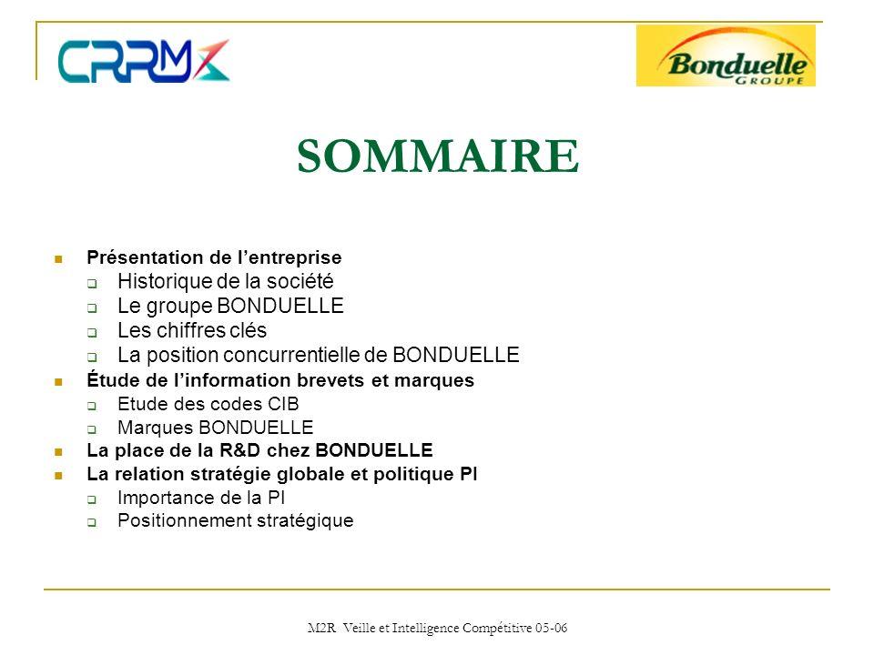 M2R Veille et Intelligence Compétitive 05-06 1 Présentation de BONDUELLE 1.1 Historique du Groupe