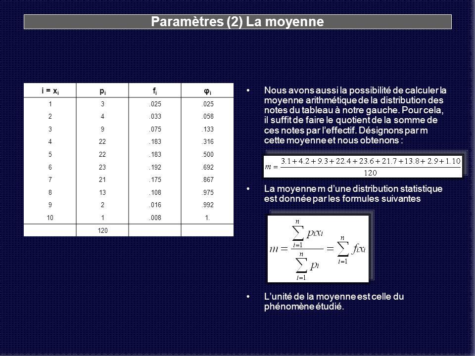 Paramètres (2) La moyenne i = x i pipi fifi φiφi 13.025 24.033.058 39.075.133 422.183.316 522.183.500 623.192.692 721.175.867 813.108.975 92.016.992 1