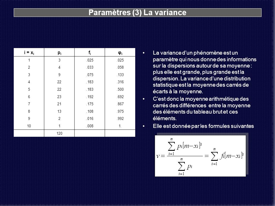 Calcul de la variance