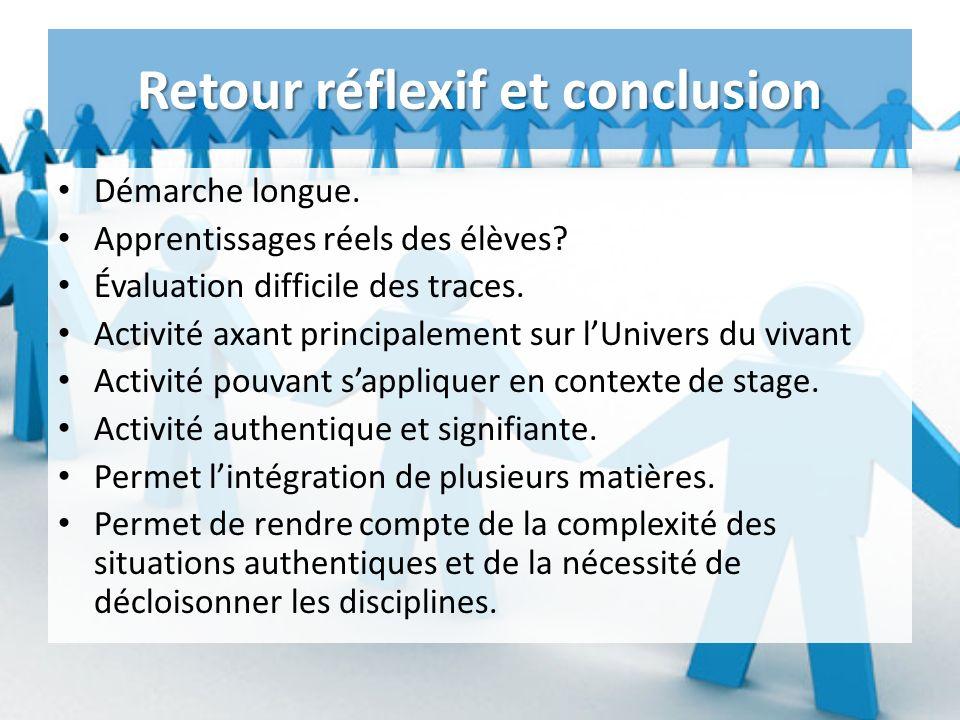 Retour réflexif et conclusion Démarche longue.Apprentissages réels des élèves.