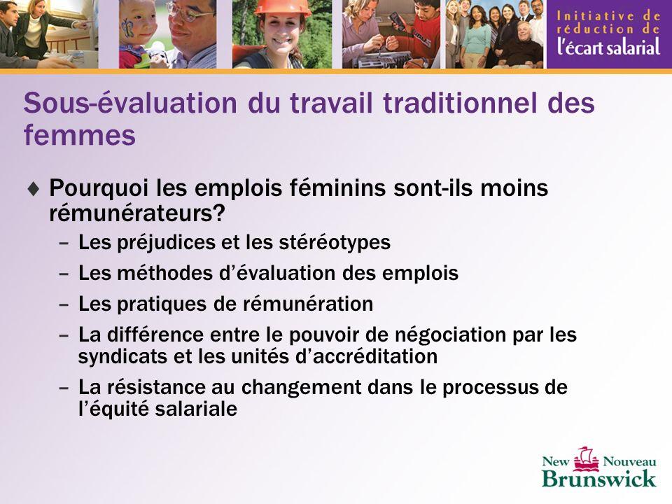 Sous-évaluation du travail traditionnel des femmes Pourquoi les emplois féminins sont-ils moins rémunérateurs.