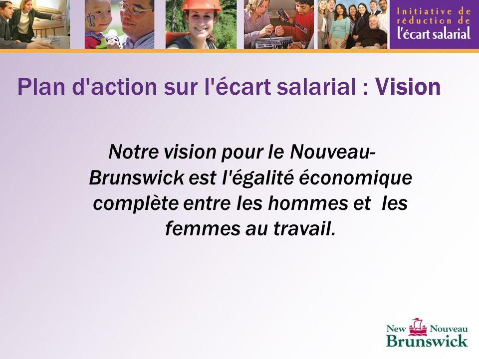 Plan d action sur l écart salarial : Vision Notre vision pour le Nouveau- Brunswick est l égalité économique complète entre les hommes et les femmes au travail.