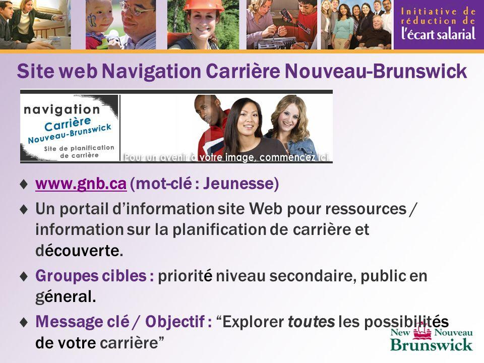 Site web Navigation Carrière Nouveau-Brunswick www.gnb.ca (mot-clé : Jeunesse) www.gnb.ca Un portail dinformation site Web pour ressources / information sur la planification de carrière et découverte.