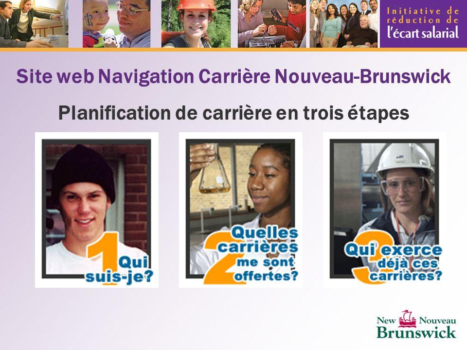 Planification de carrière en trois étapes Site web Navigation Carrière Nouveau-Brunswick
