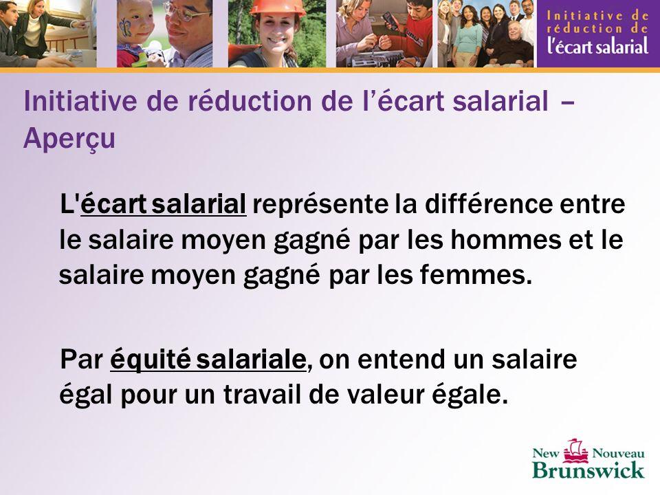 Initiative de réduction de lécart salarial – Aperçu L écart salarial représente la différence entre le salaire moyen gagné par les hommes et le salaire moyen gagné par les femmes.