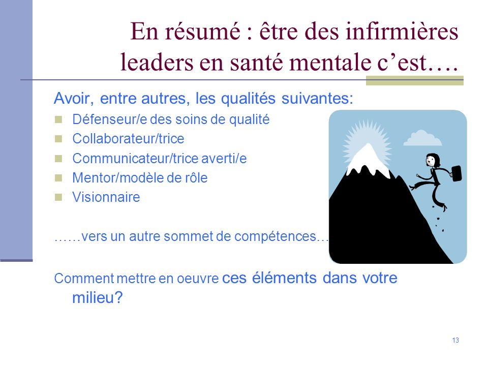 13 En résumé : être des infirmières leaders en santé mentale cest…. Avoir, entre autres, les qualités suivantes: Défenseur/e des soins de qualité Coll
