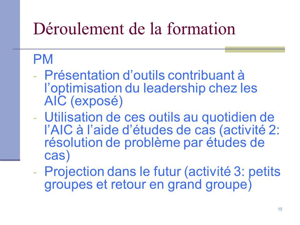 15 Déroulement de la formation PM - Présentation doutils contribuant à loptimisation du leadership chez les AIC (exposé) - Utilisation de ces outils a
